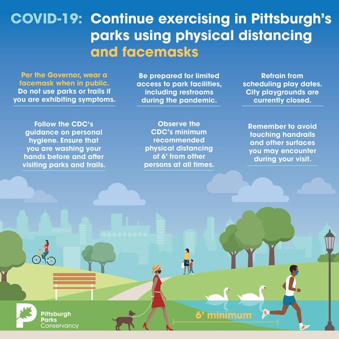 Park Use & Covid Safety